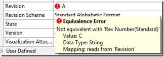 Non-equivalence error