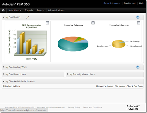 Dashboard with Reports