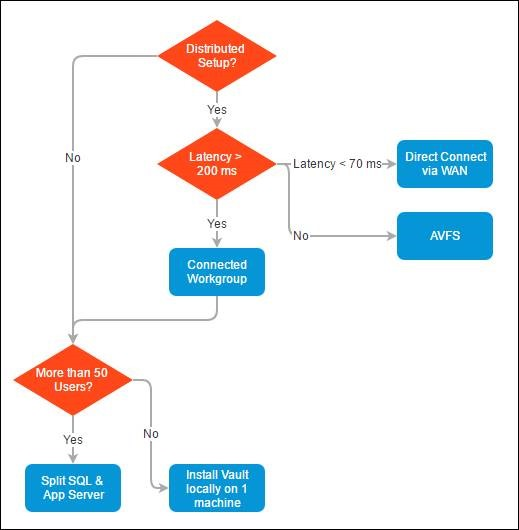 Under the Hood: Autodesk Vault - Tips & Tricks