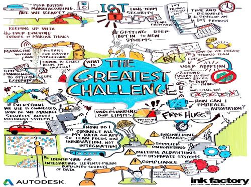 Great Challenge